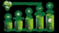 Avec Vert Avenir, isoler votre maison pour 1€, sans condition de ressources
