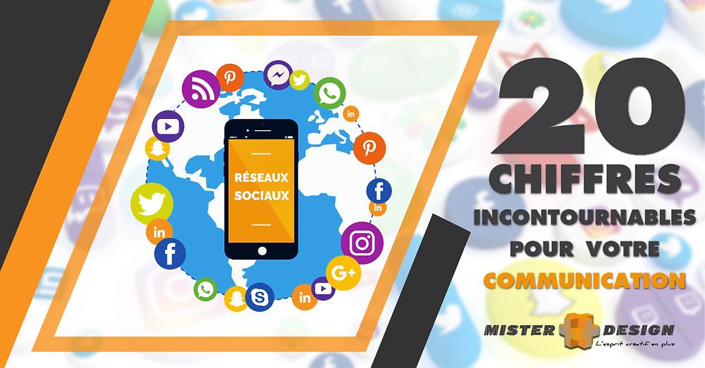 Les réseaux sociaux : Incontournables pour votre communication