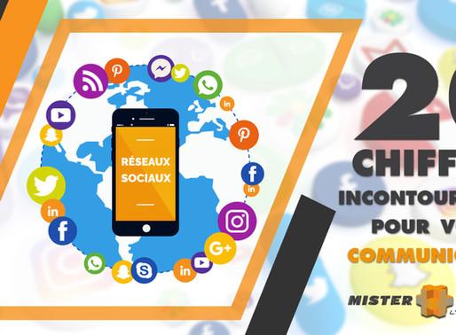 20 chiffres incontournables pour votre communication sur les réseaux sociaux