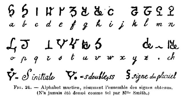 Alphabet martien