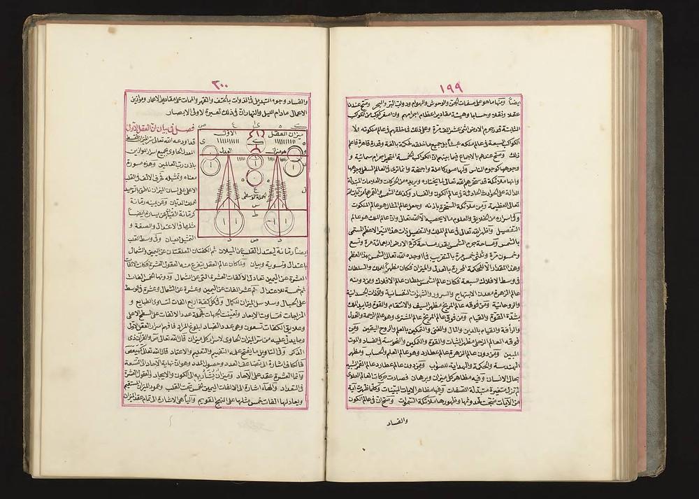 Livre de Jâbir ibn Hayyân