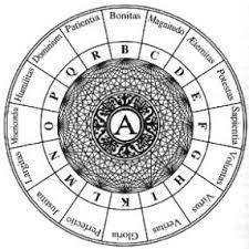 La science des lettres de Raymond Lull, ou la puissance de la géométrie