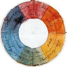 Cercle chromatique de Goethe