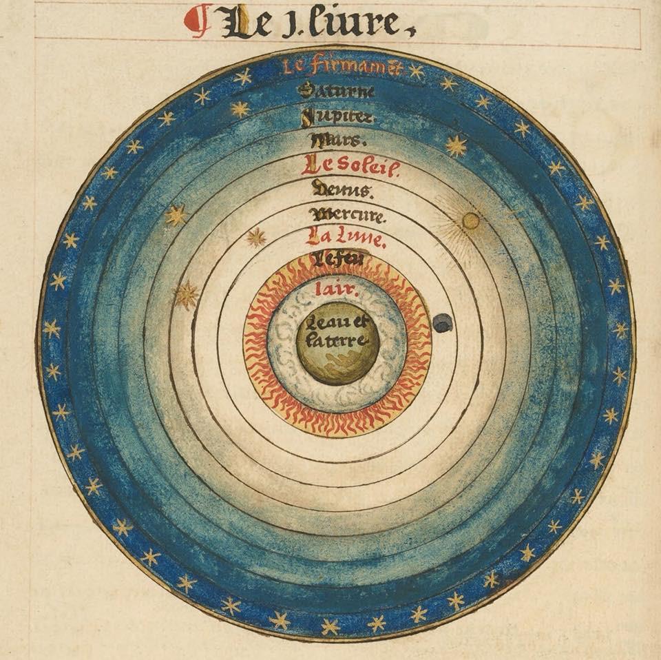 système solaire du Moyen-Age