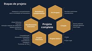 Etapas_projeto - plurau.png
