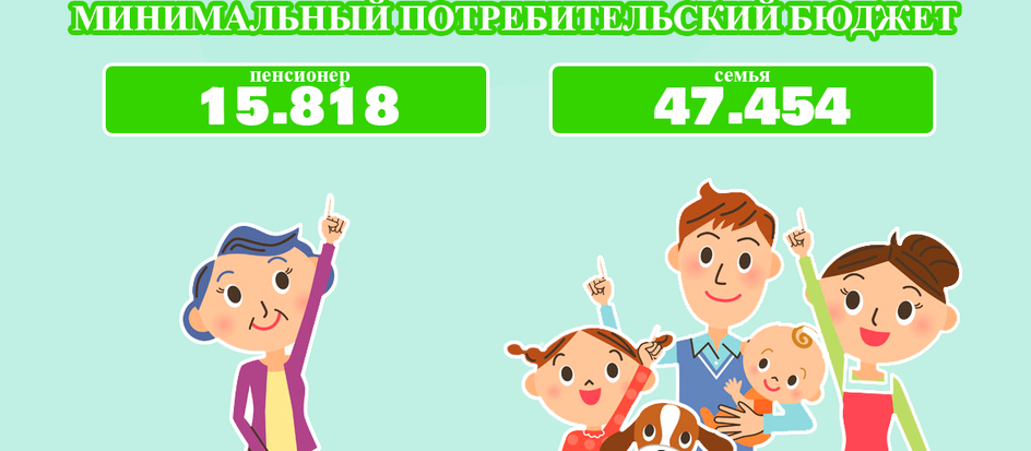 """Законопроект """"О минимальном потребительском бюджете в Пензенской области"""""""