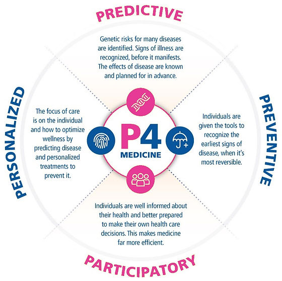 PPPP medicine.jpg