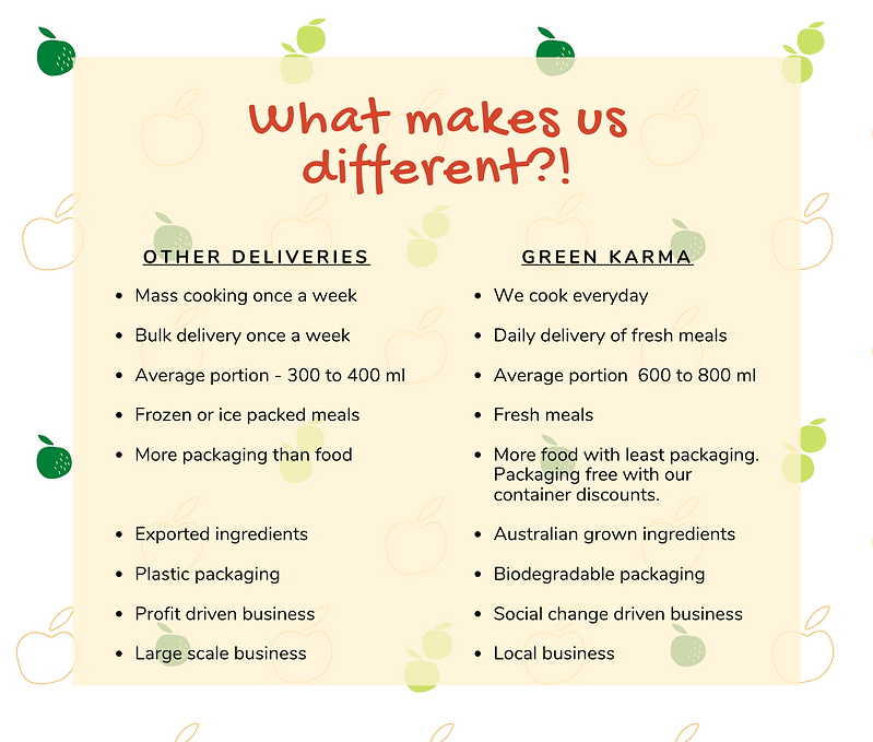 Green Karma_meal delivery_healthy _veget