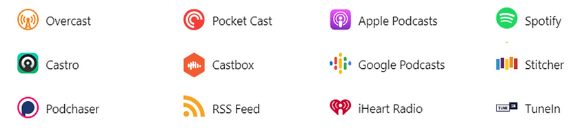 Podcast Directories.