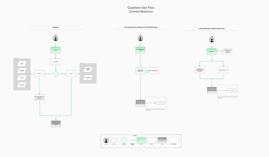 Capstone User Flow.png
