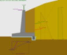 Muro verifica carico limite.PNG