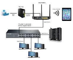 Home network 2.jpg