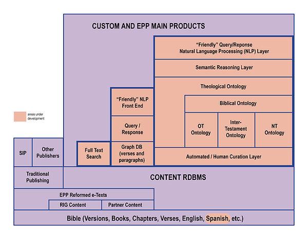 EPP Diagram 2 edit.jpg