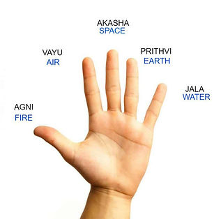 mudras-and-elements-on-hand.jpg
