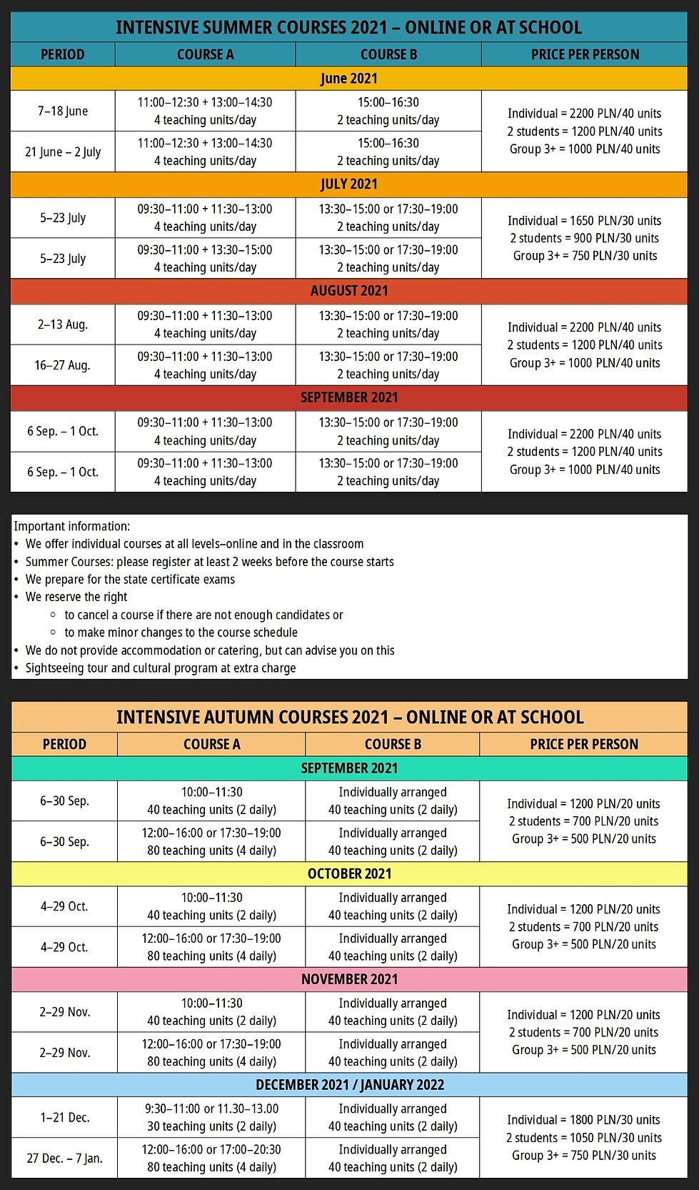 Intensive Courses 2021 (02.07.2021) EN.jpg