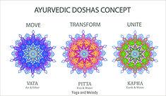 Doshas - shutterstock 1-1-18.jpg