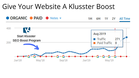Klusster SEO Boost Program.png