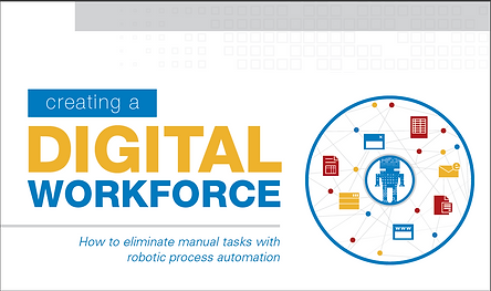 Digital Workforce Infographic Cover Imag