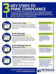 PHMC Compliance Infographicg