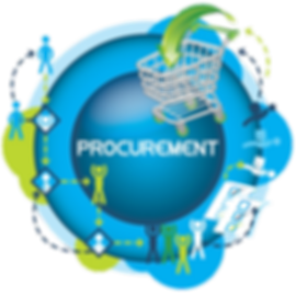 purchase automation procurement system