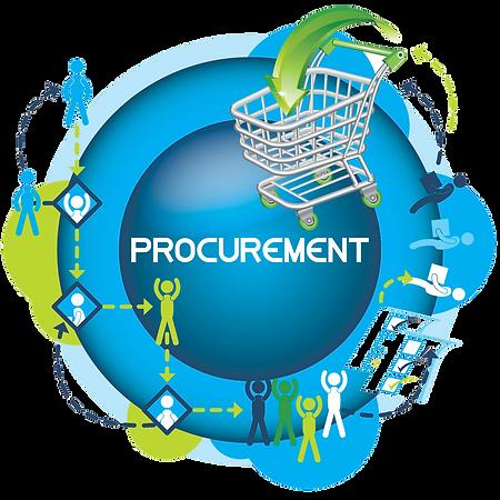 purchase automation procurement system