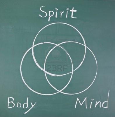 Ditch the diet & Meditate