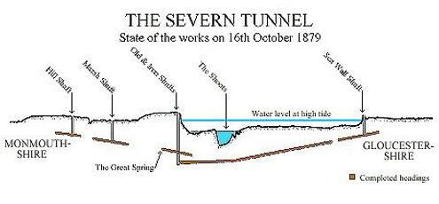severn-tunnel-41c62dfa-b543-4af7-98ce-a5