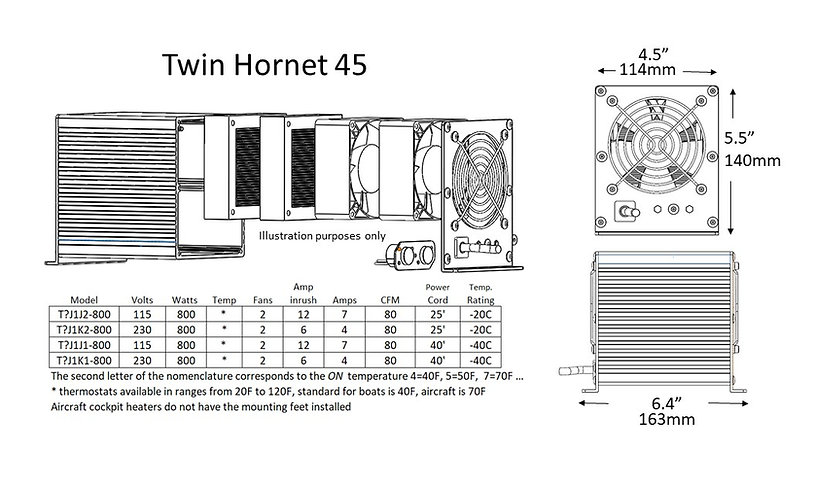 twin hornet 45 2018 specifications.jpg