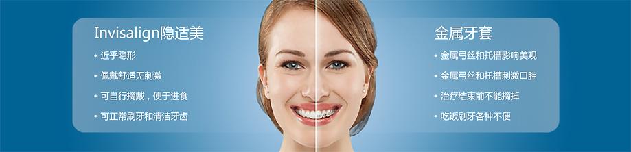 多伦多华人牙医,隐形矫正,隐适美