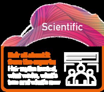Get Ahead of Hair Loss - Scientific
