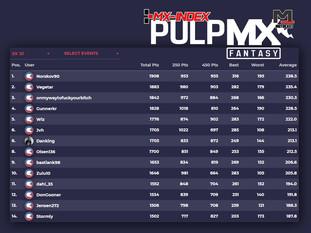 MX-Index'/Motocast PulpMX-Fantasy - Leg 7!
