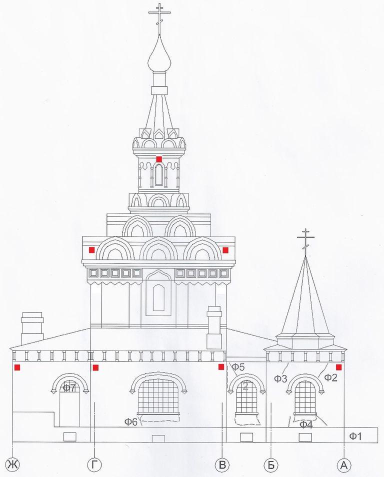 Схема расположения светоотражающих марок для построения профилей стен (кренов)