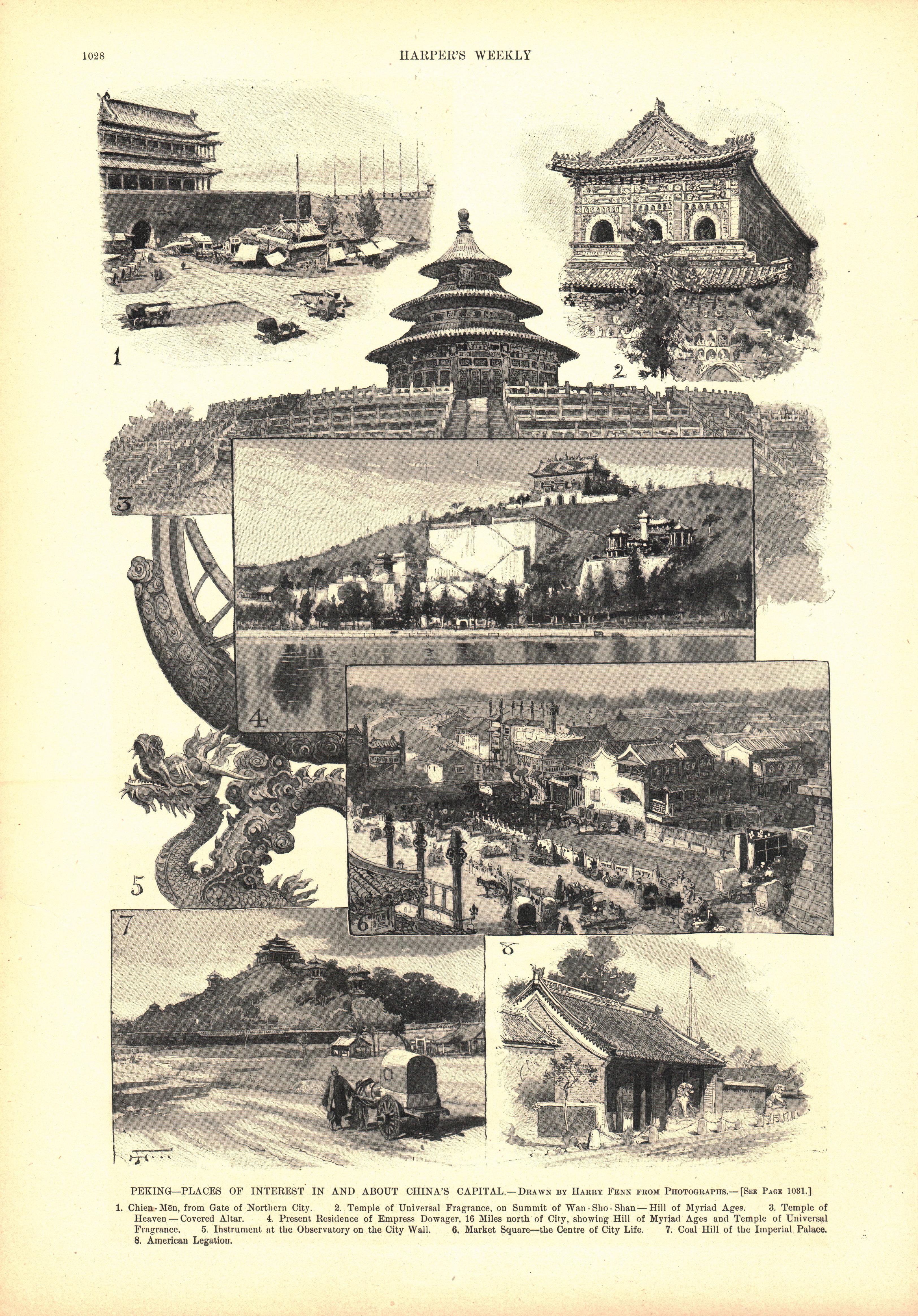 Peking-Places of