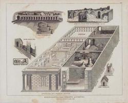Interior of a Roman House