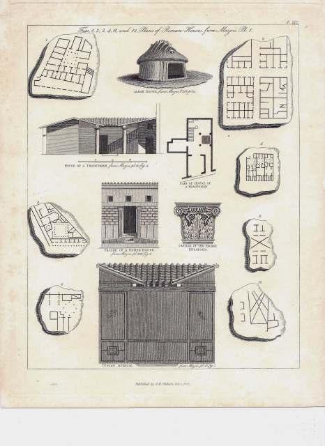 Plans of Roman Houses