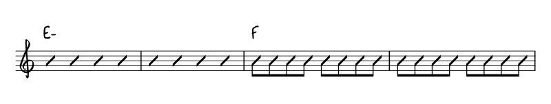 A visual example of slash notation with undefined rhythms and defined rhythms.