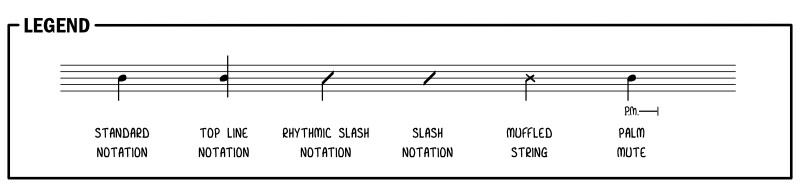 An example of guitar notation legend setting up the usage of different types of notation for the whole composition.