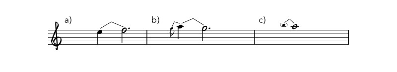 Short examples of the long bend, bend and release, and pre-bend.