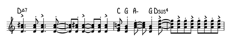 "A visual example of unnecessarily over-written chord progression for guitar over the song ""Saturday in the Park"" by Chicago"