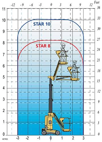 Haulotte-Star10-specs.png