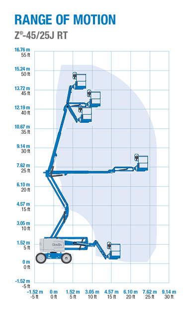 z-4525j-rt-rom-en-2018.png