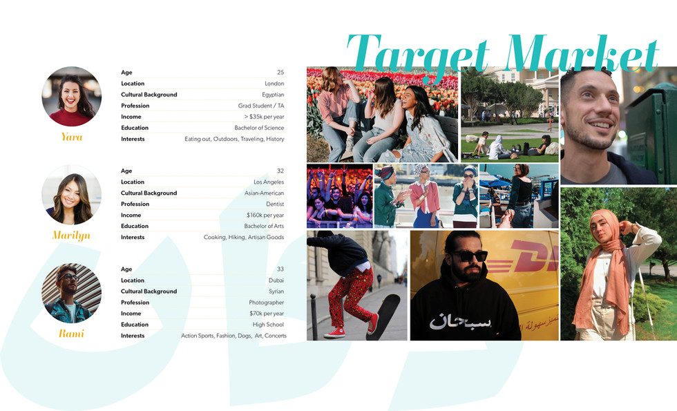 Customer Profile & Target Market
