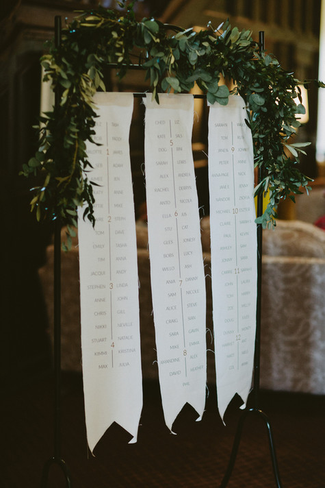 Fabric Table Plan