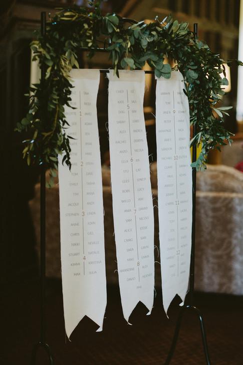 Fabric Table Plan