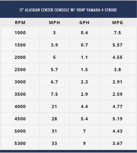 Alaskan Test Results.PNG