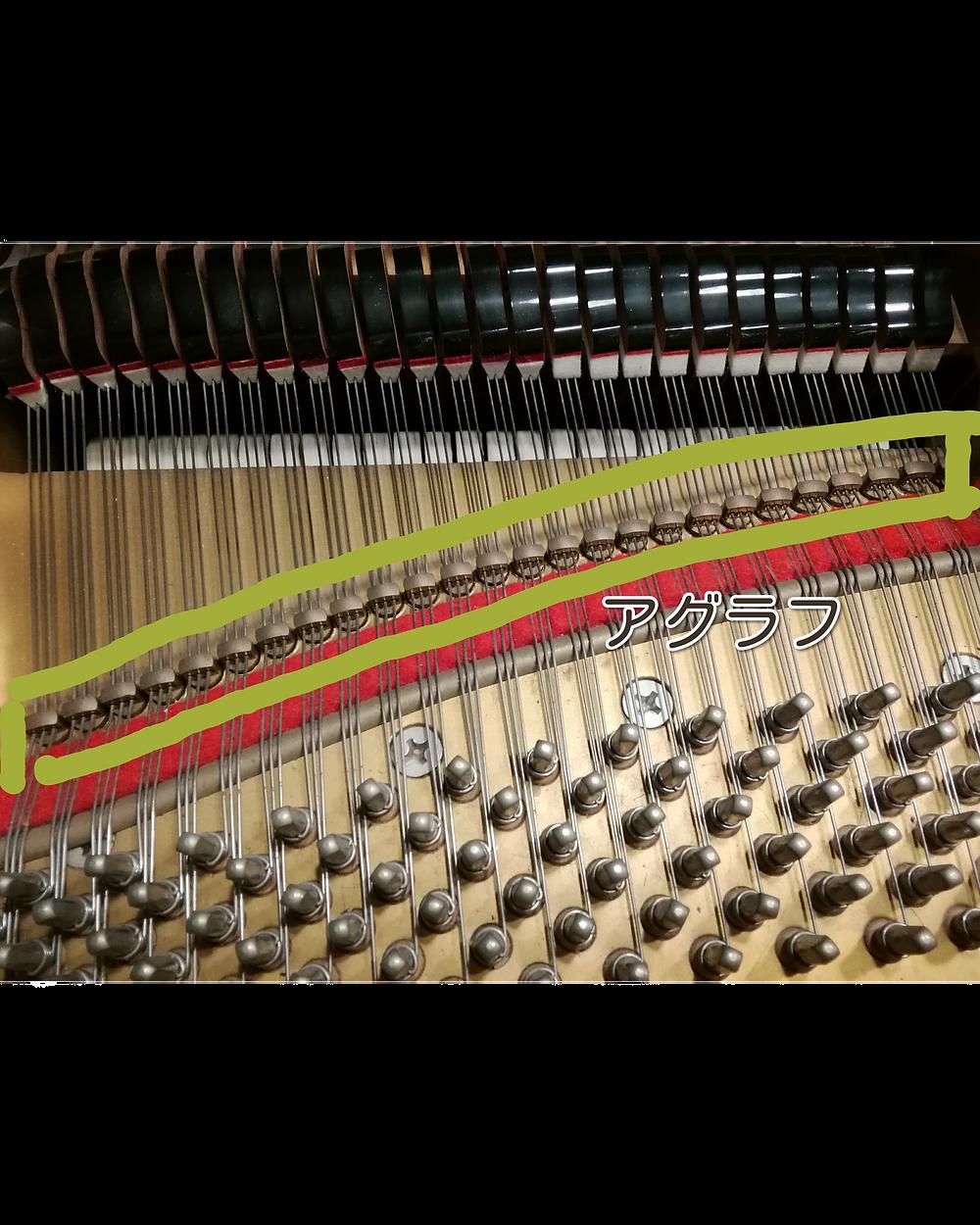 ピアノの構造