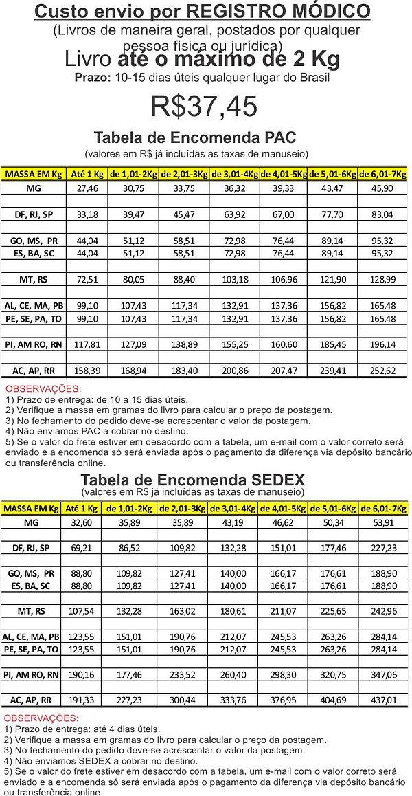 Tabela com Livros PAC E SEDEX 2020.jpg