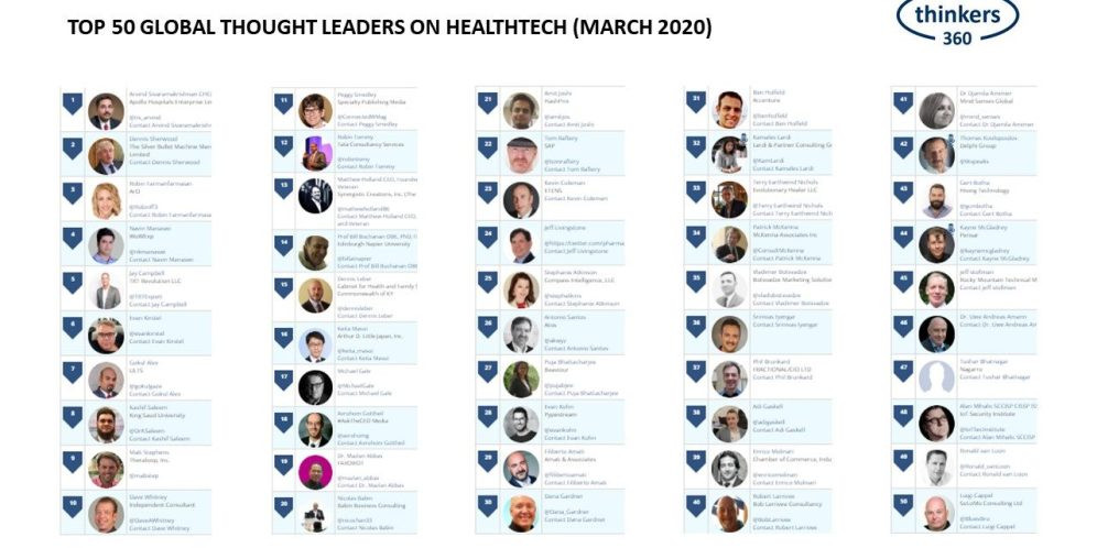 Top 50 Global Thought Leaders and Influencers on HealthTech (March ...