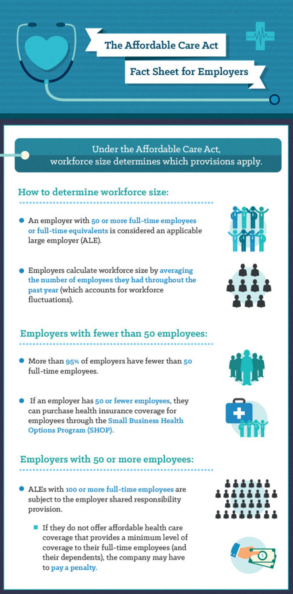 Affordable-Care-Act-infographic[1]