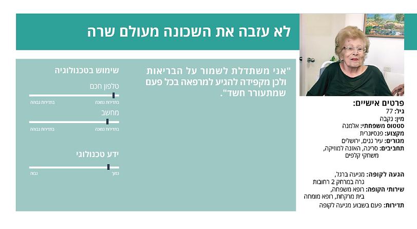 פרסונה עברית.png
